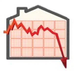Market Chart - Sharp Drop